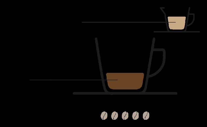 keiner Brauner und großer Brauner Kaffeespezialitäten