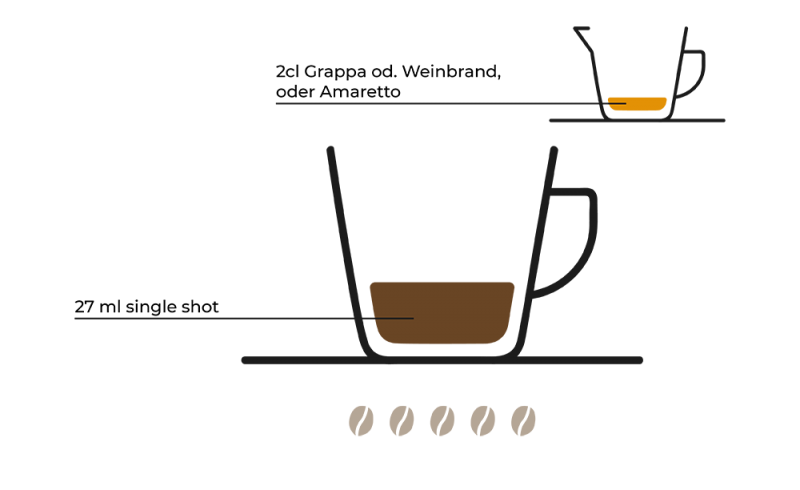 caffe-coretto-rezept-grafik