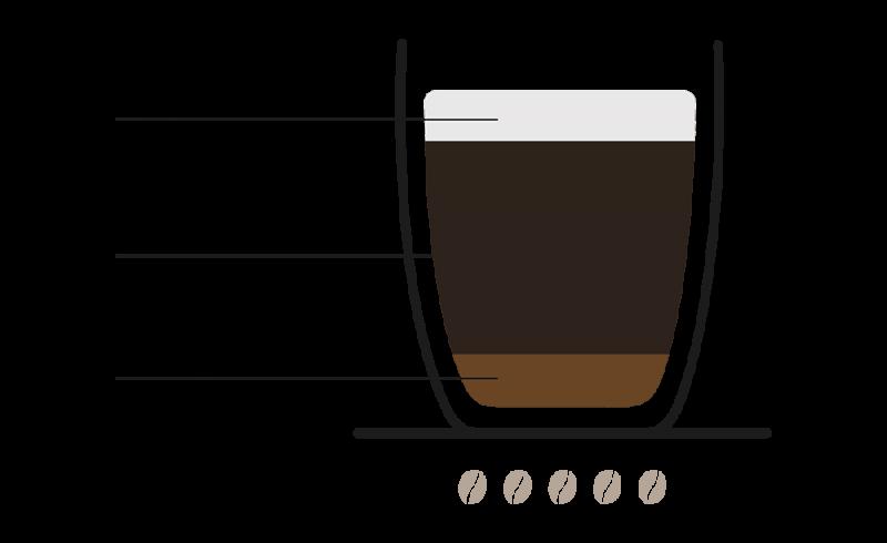 bicerin-rezept-grafik