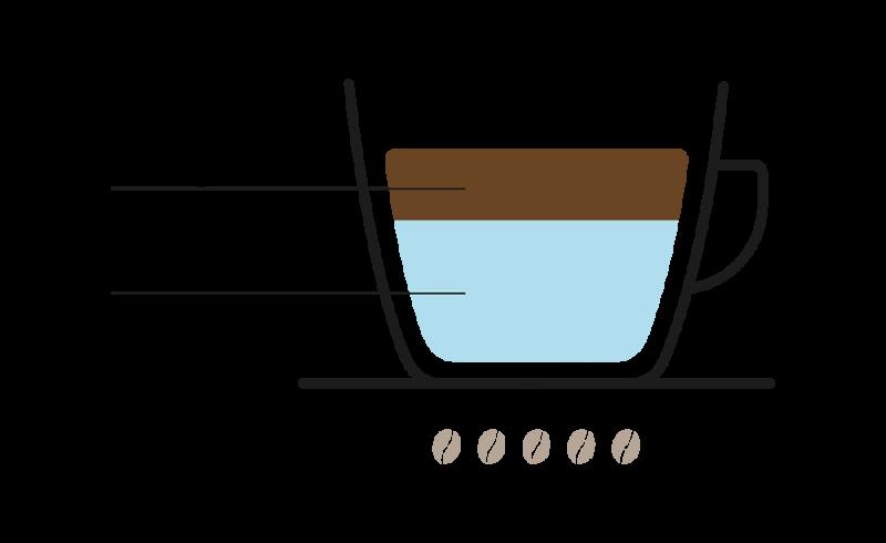 Verlaengerter Kaffeespezialität