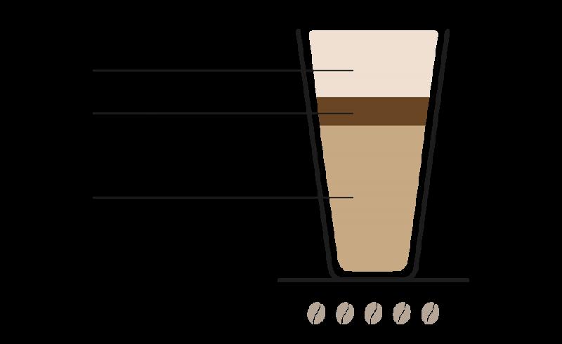 Latte Macchiato Kaffeespezialitaet