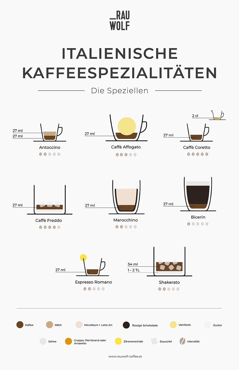 Die besonderen italienischen Kaffeespezialitäten!
