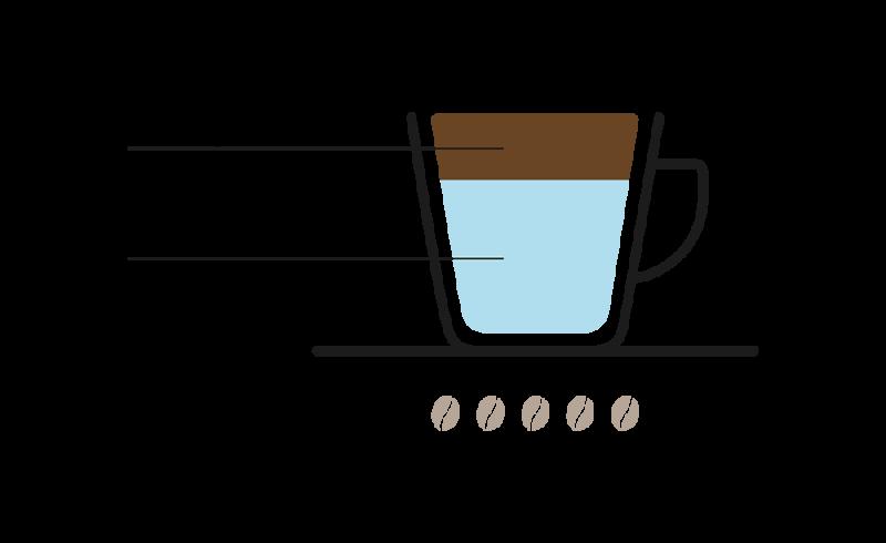 caffee-lungo-rezept-grafik