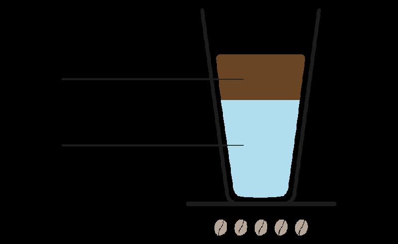 Americano Kaffeespezialität