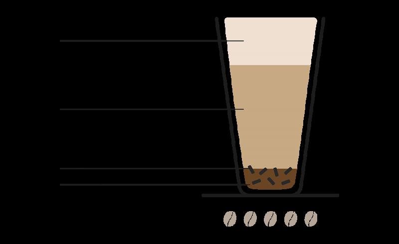 goth-kaffee-rezept-grafik