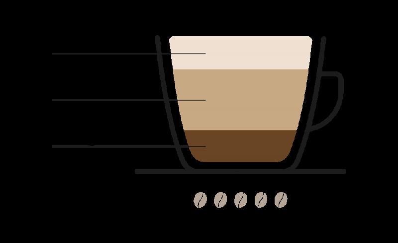Cappuccino Kaffeespezialität