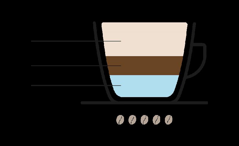 Wiener Melange Kaffeespezialität