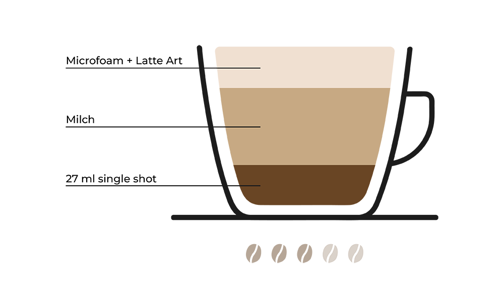 cappuccino-grafik-rezept