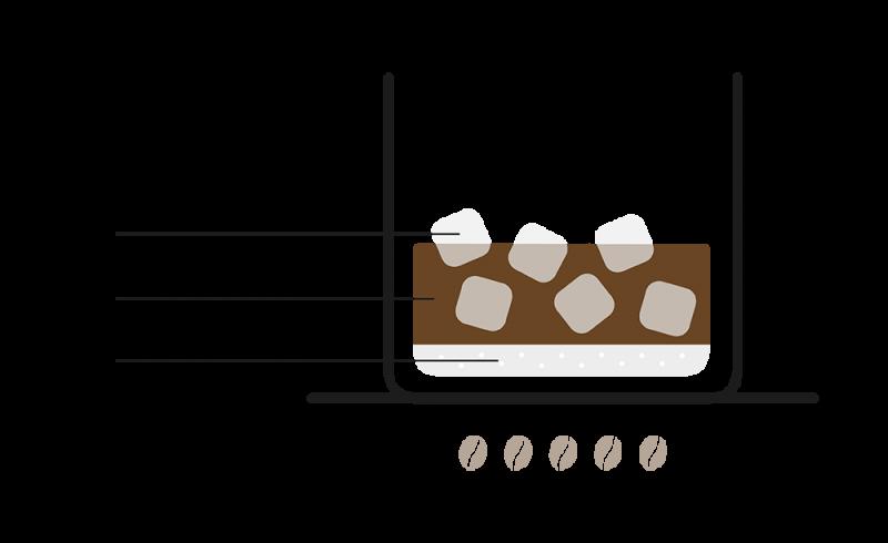 shakerato-rezept-grafik