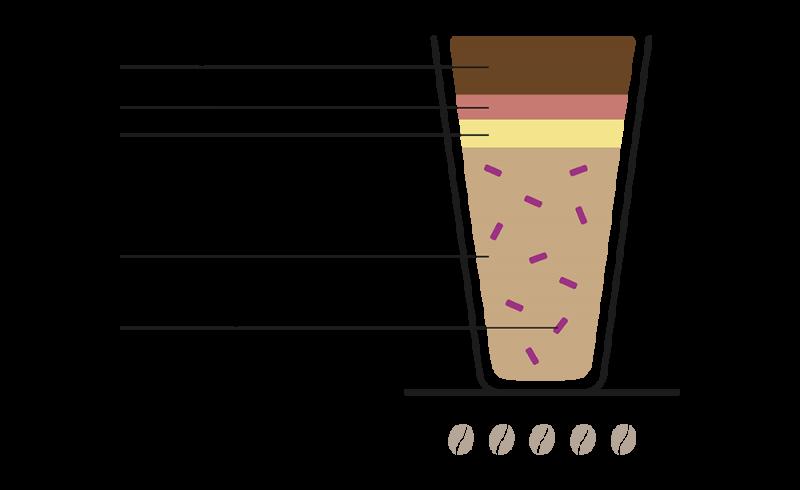 blue pea flower trendiges kaffeegetränk