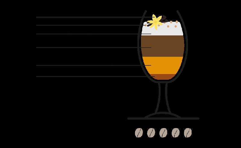 irish-coffee-trend-rezept